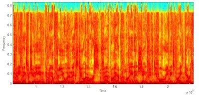 Speech segment classification on music radio shows using machine ...